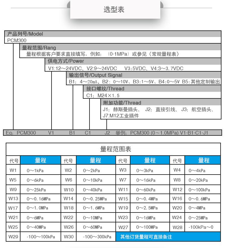 平膜压力变送器选型表