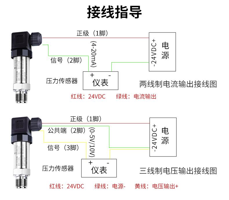扩散硅压力变送器接线指导图