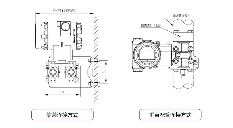 3051压力变送器安装说明图2